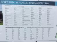 Information on surnames